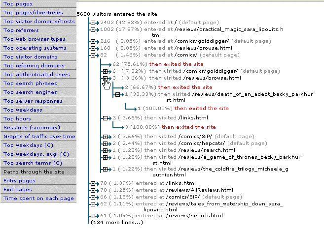 Прога для взлома соток в арене. crack для FineReader 7 pro скачать.
